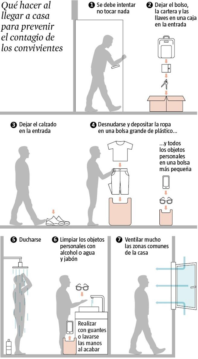 prevenir coronavirus